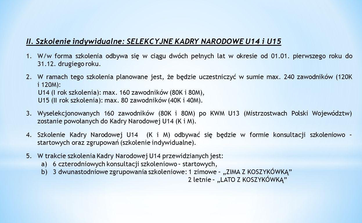II. Szkolenie indywidualne: SELEKCYJNE KADRY NARODOWE U14 i U15
