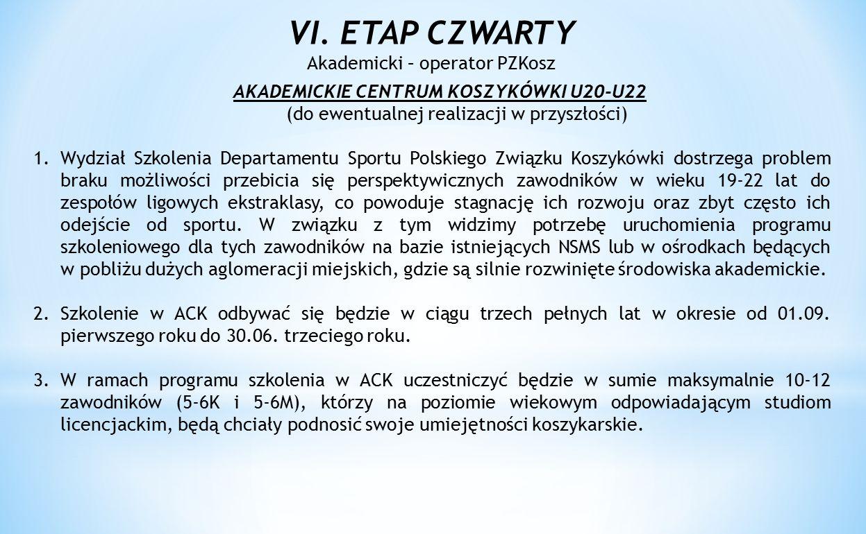 VI. ETAP CZWARTY Akademicki – operator PZKosz