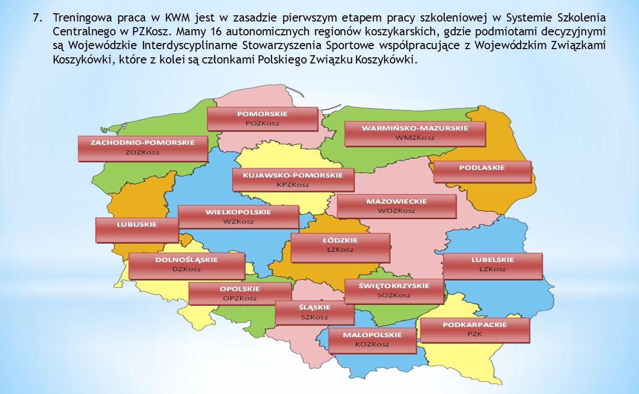 Treningowa praca w KWM jest w zasadzie pierwszym etapem pracy szkoleniowej w Systemie Szkolenia Centralnego w PZKosz.