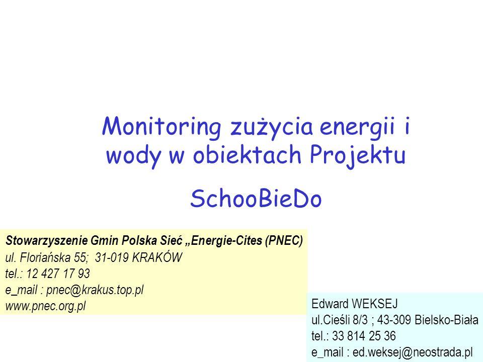 Monitoring zużycia energii i wody w obiektach Projektu