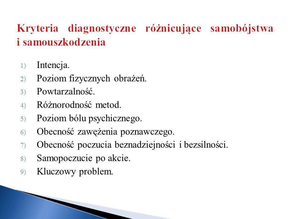 Kryteria diagnostyczne różnicujące samobójstwa i samouszkodzenia