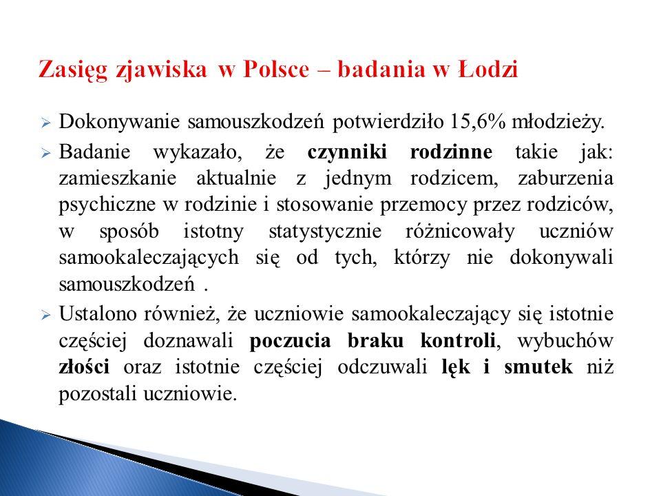 Zasięg zjawiska w Polsce – badania w Łodzi