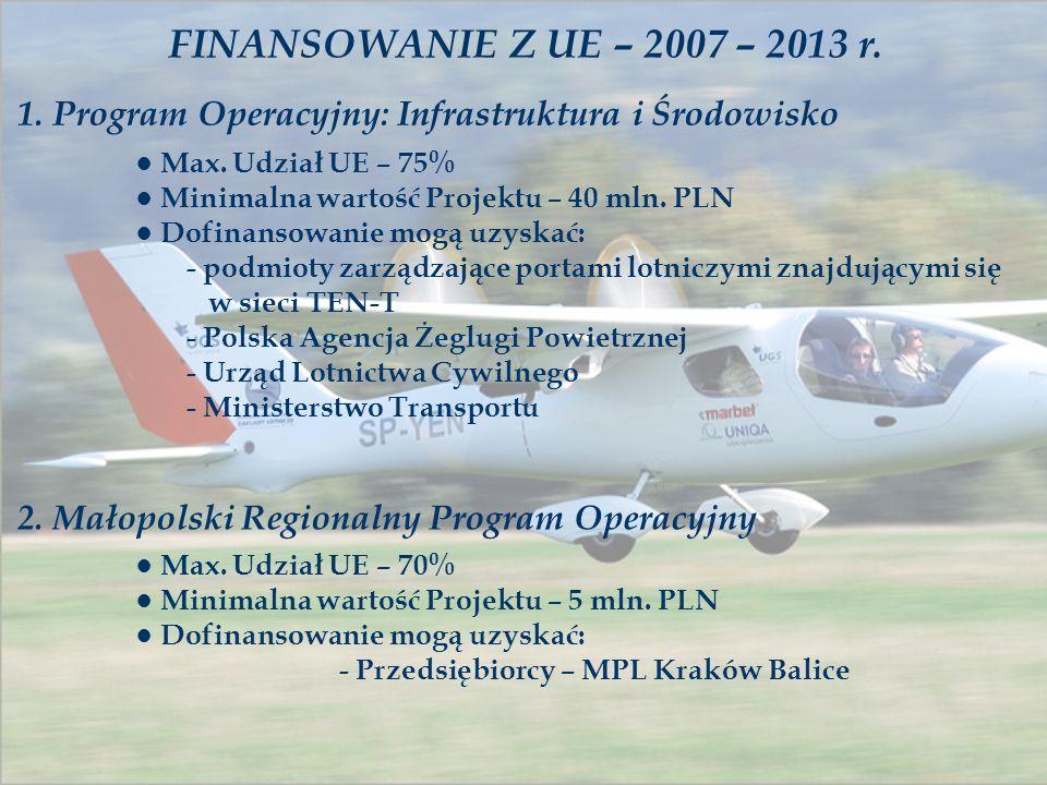 FINANSOWANIE Z UE – 2007 – 2013 r. 1. Program Operacyjny: Infrastruktura i Środowisko.