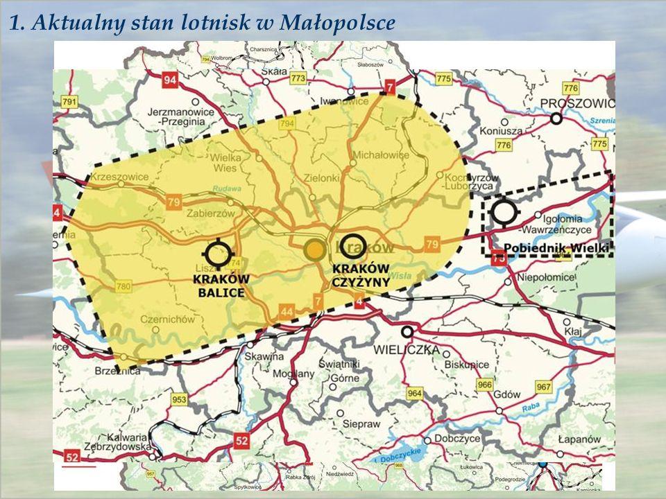 1. Aktualny stan lotnisk w Małopolsce