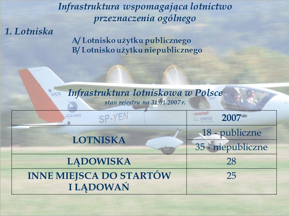 Infrastruktura wspomagająca lotnictwo przeznaczenia ogólnego