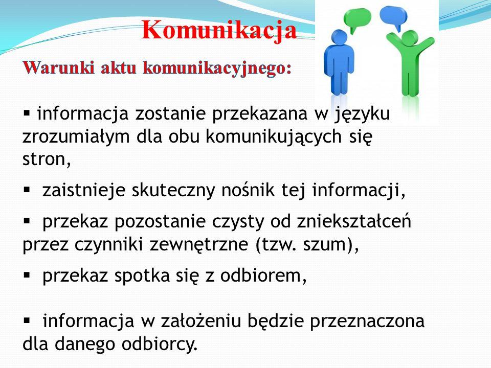 Komunikacja Warunki aktu komunikacyjnego: