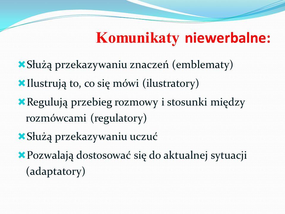 Komunikaty niewerbalne: