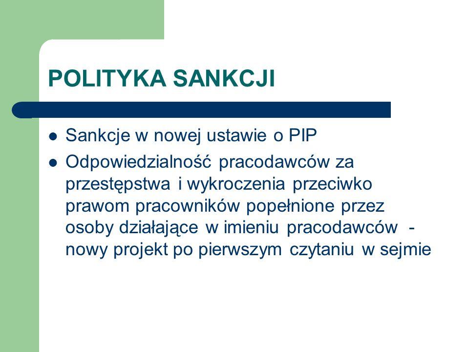 POLITYKA SANKCJI Sankcje w nowej ustawie o PIP
