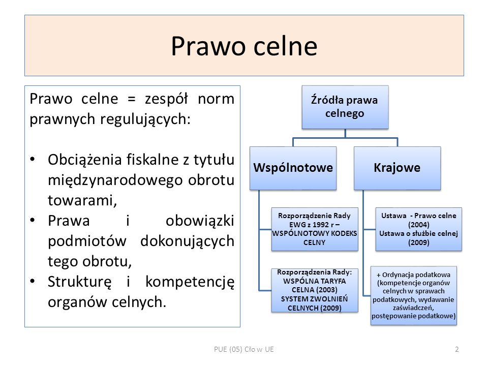 Prawo celne Prawo celne = zespół norm prawnych regulujących: