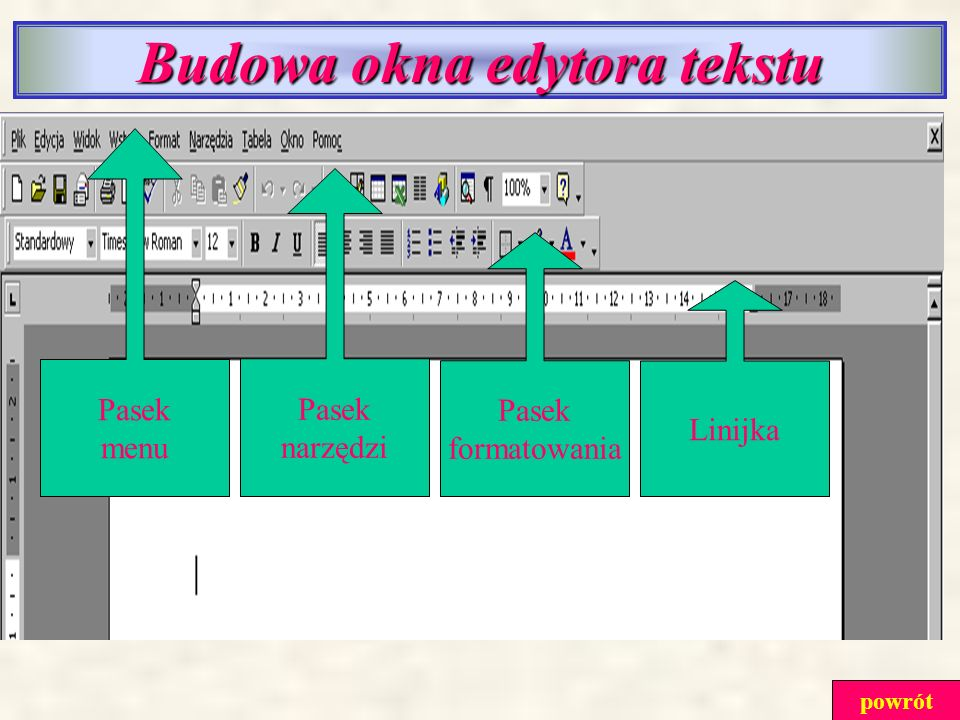 Budowa okna edytora tekstu