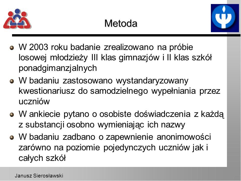 Metoda W 2003 roku badanie zrealizowano na próbie losowej młodzieży III klas gimnazjów i II klas szkół ponadgimanzjalnych.