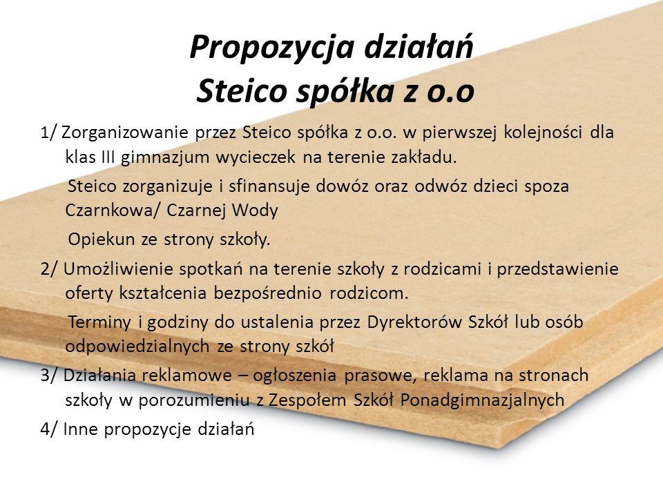 Propozycja działań Steico spółka z o.o