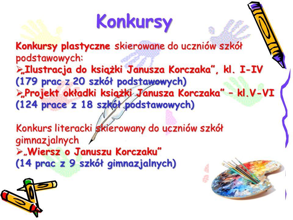 Konkursy Konkursy plastyczne skierowane do uczniów szkół podstawowych: