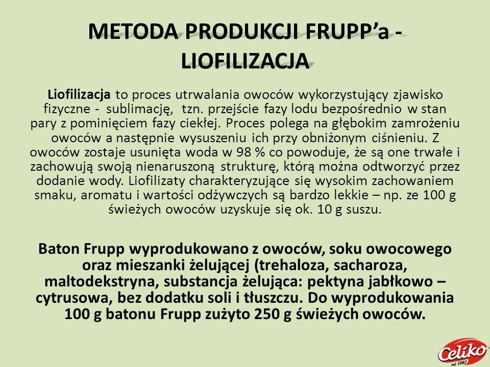 METODA PRODUKCJI FRUPP'a - LIOFILIZACJA