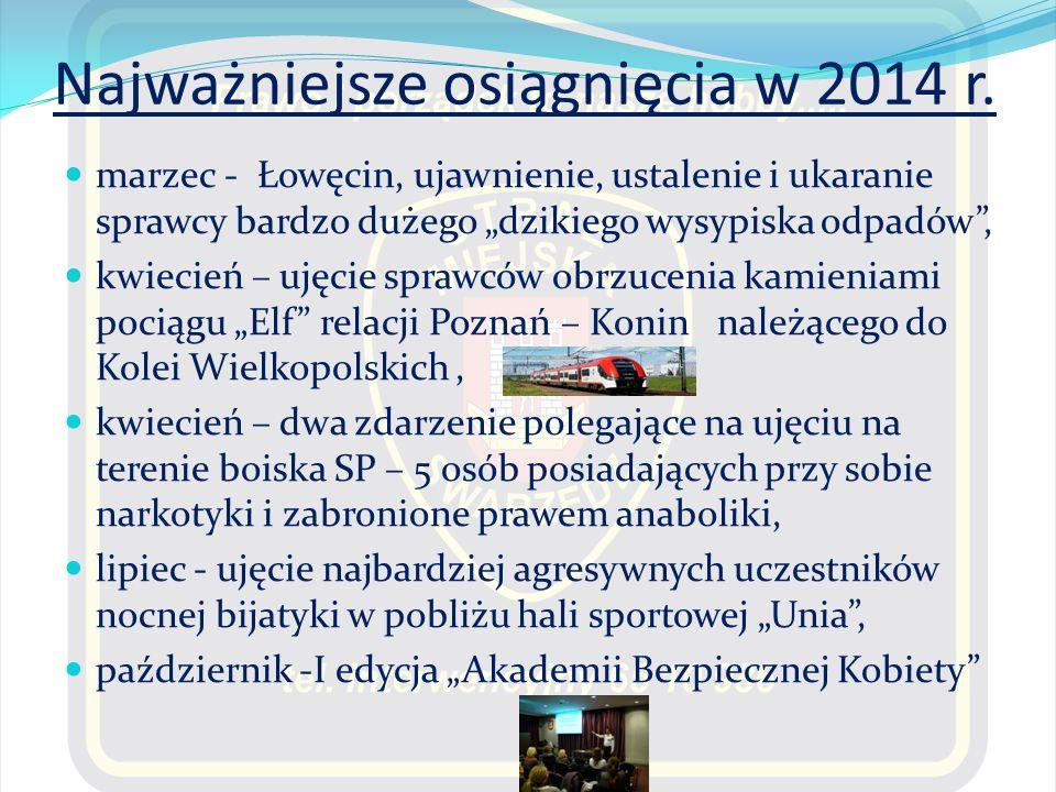Najważniejsze osiągnięcia w 2014 r.
