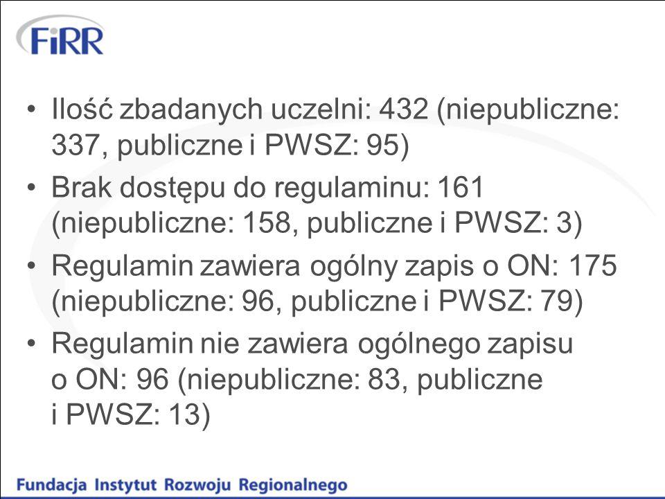 Ilość zbadanych uczelni: 432 (niepubliczne: 337, publiczne i PWSZ: 95)