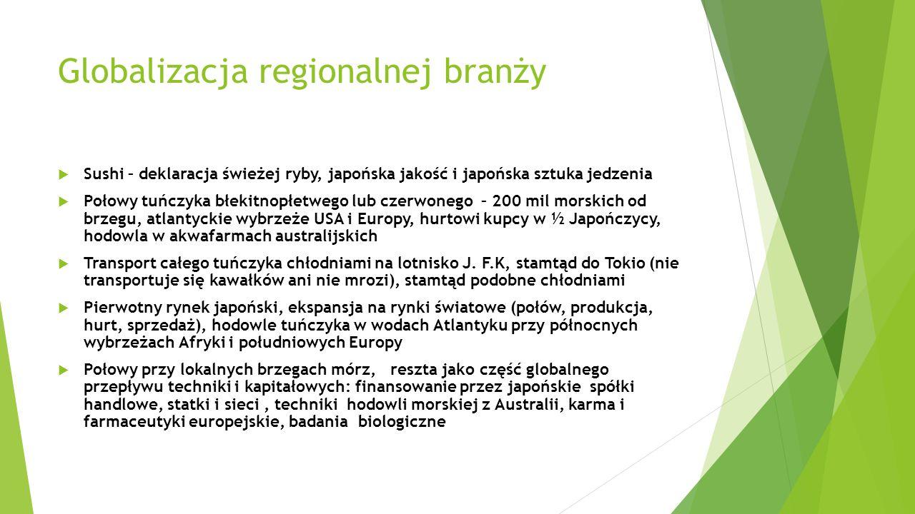 Globalizacja regionalnej branży