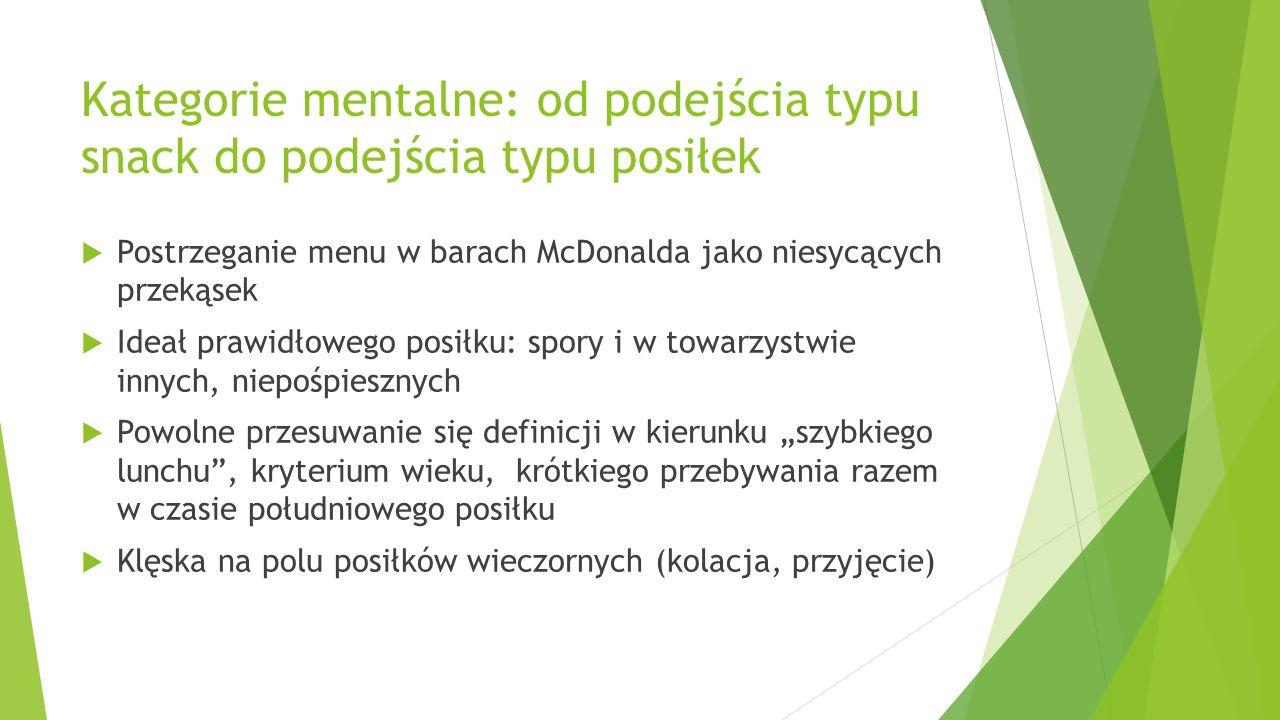 Kategorie mentalne: od podejścia typu snack do podejścia typu posiłek