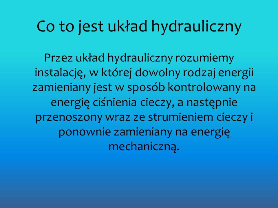 Co to jest układ hydrauliczny