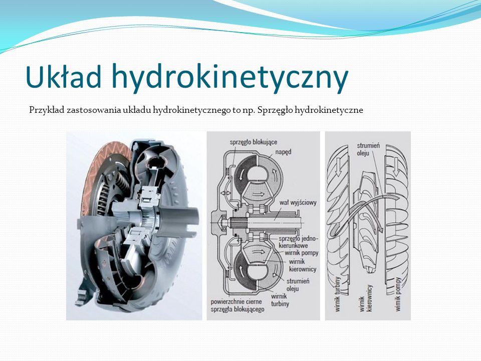 Układ hydrokinetyczny