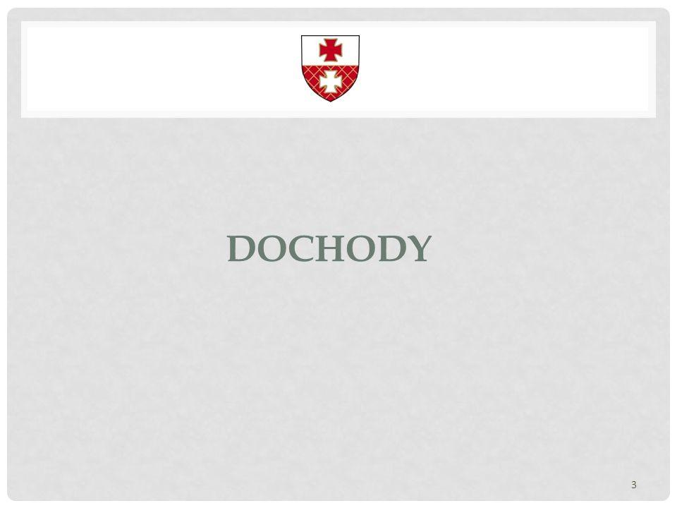 DOCHODY