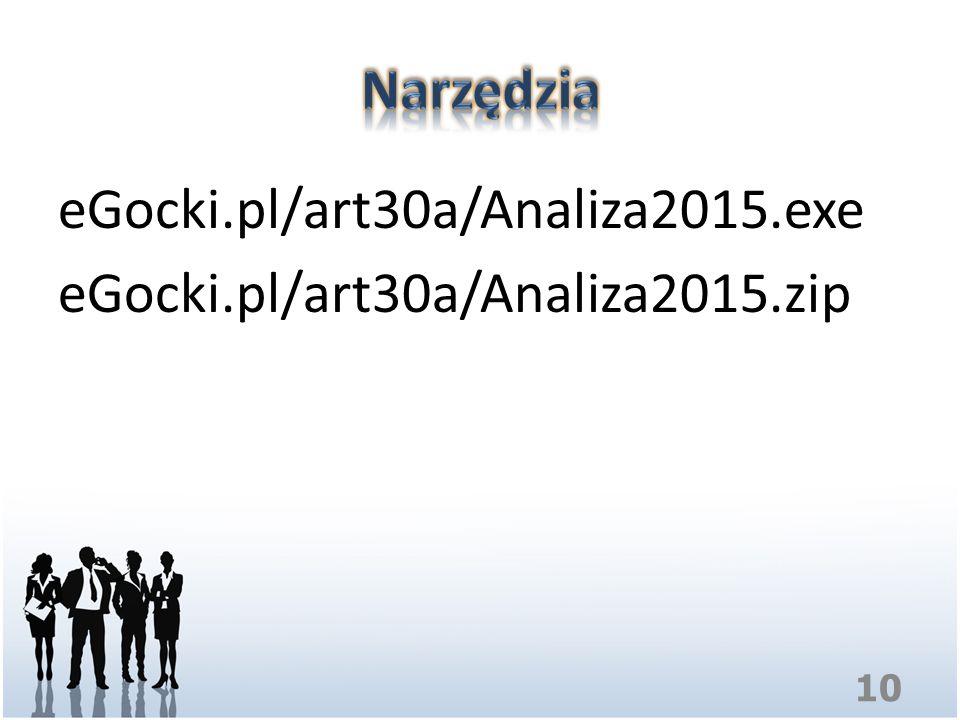 Narzędzia eGocki.pl/art30a/Analiza2015.exe eGocki.pl/art30a/Analiza2015.zip