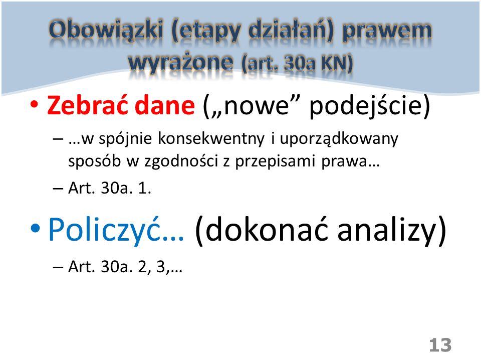 Obowiązki (etapy działań) prawem wyrażone (art. 30a KN)