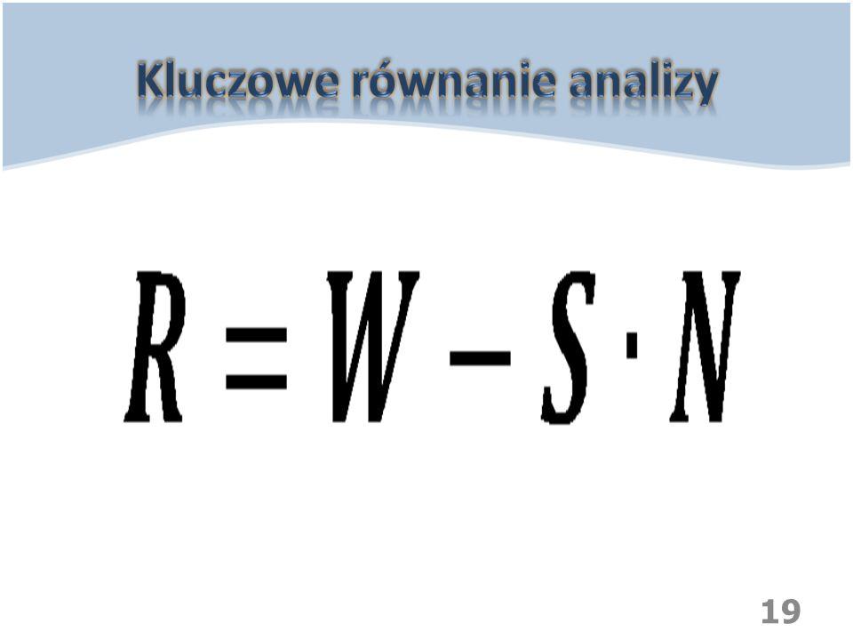 Kluczowe równanie analizy