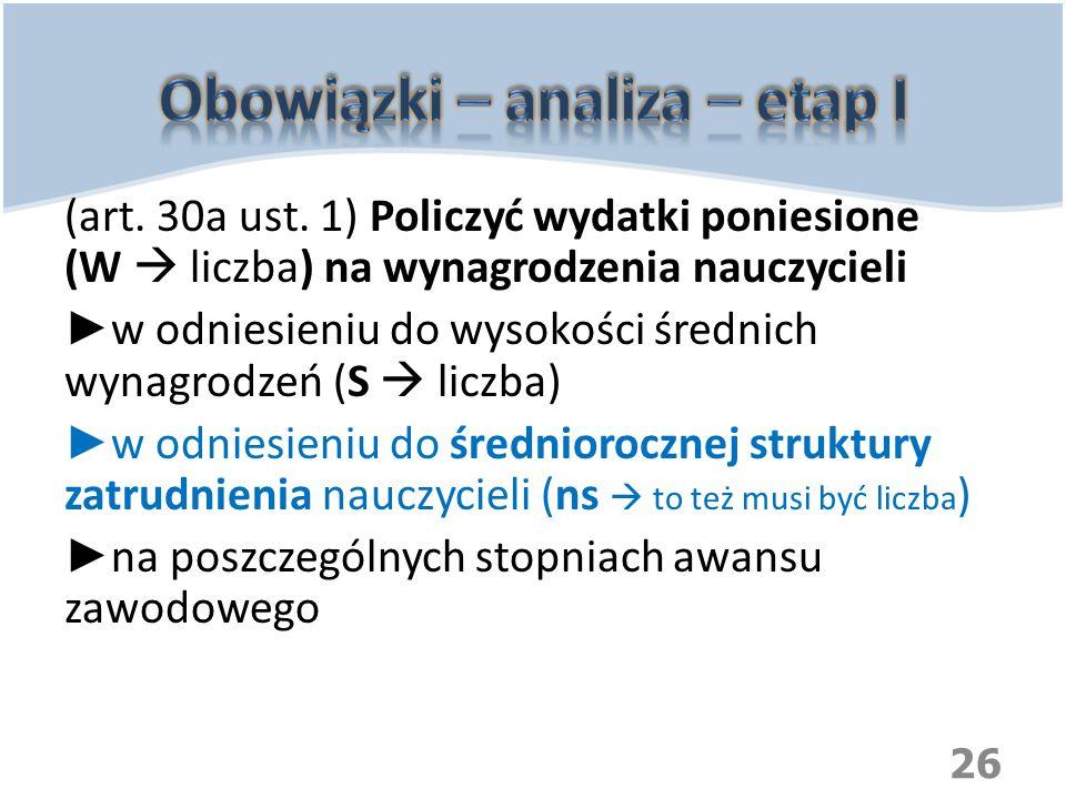 Obowiązki – analiza – etap I
