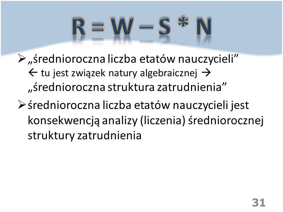"""R = W – S * N """"średnioroczna liczba etatów nauczycieli  tu jest związek natury algebraicznej  """"średnioroczna struktura zatrudnienia"""
