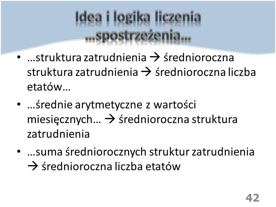 Idea i logika liczenia …spostrzeżenia…