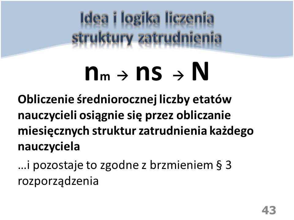Idea i logika liczenia struktury zatrudnienia