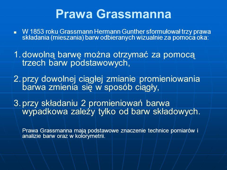 Prawa Grassmanna W 1853 roku Grassmann Hermann Gunther sformułował trzy prawa składania (mieszania) barw odbieranych wizualnie za pomoca oka: