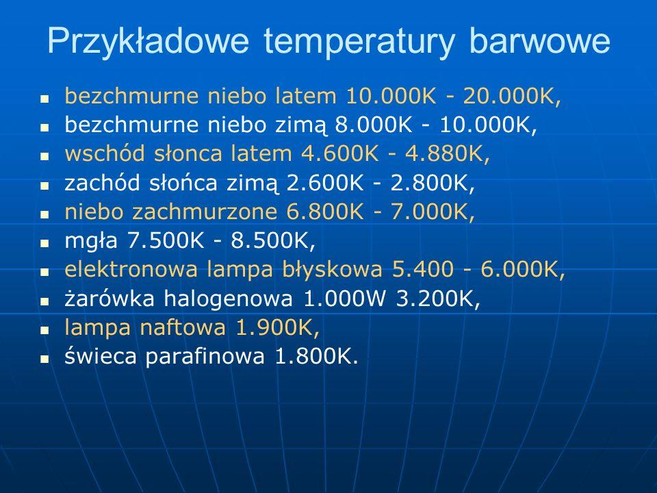 Przykładowe temperatury barwowe