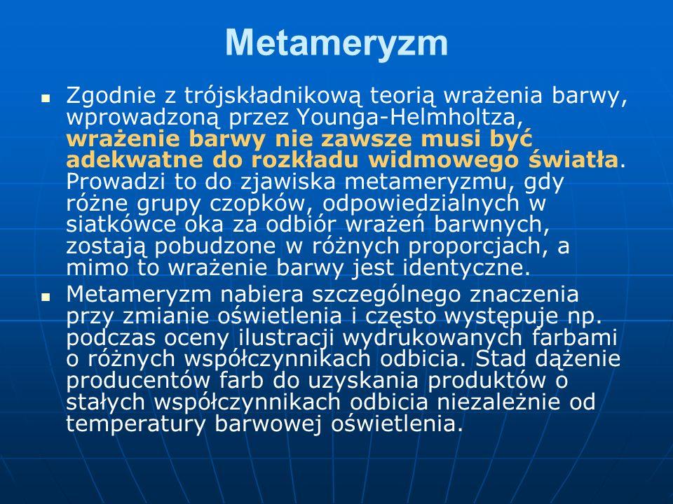 Metameryzm