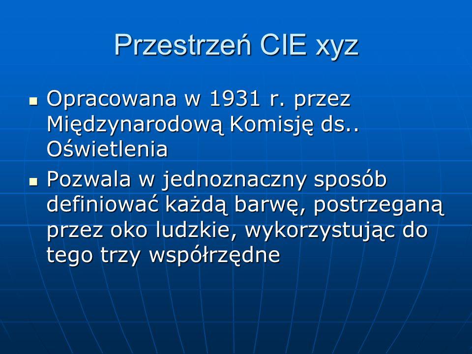 Przestrzeń CIE xyz Opracowana w 1931 r. przez Międzynarodową Komisję ds.. Oświetlenia.