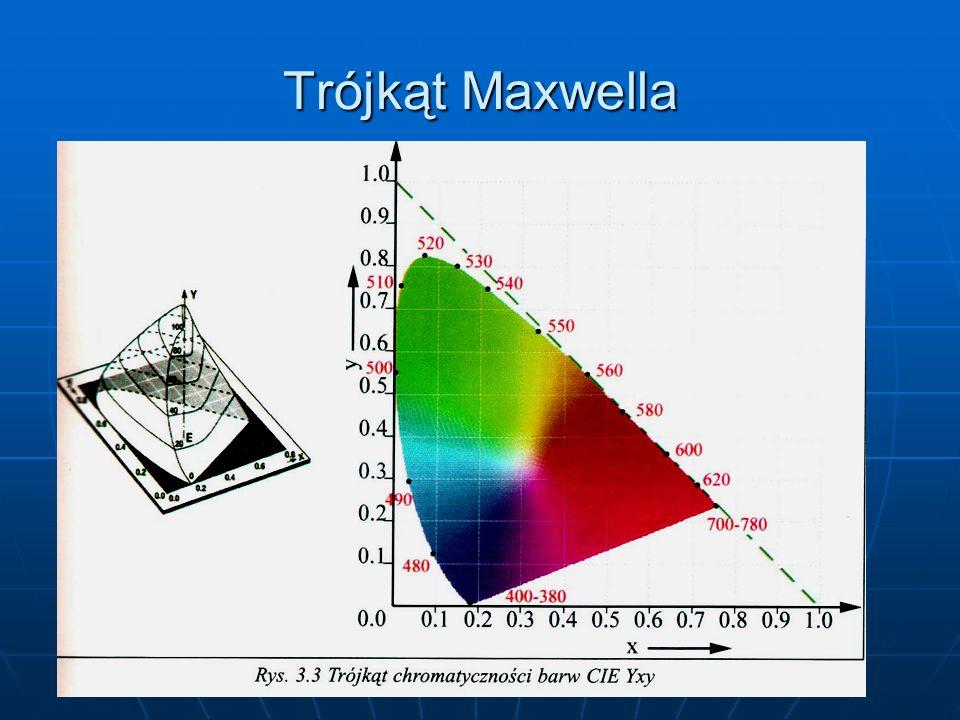 Trójkąt Maxwella