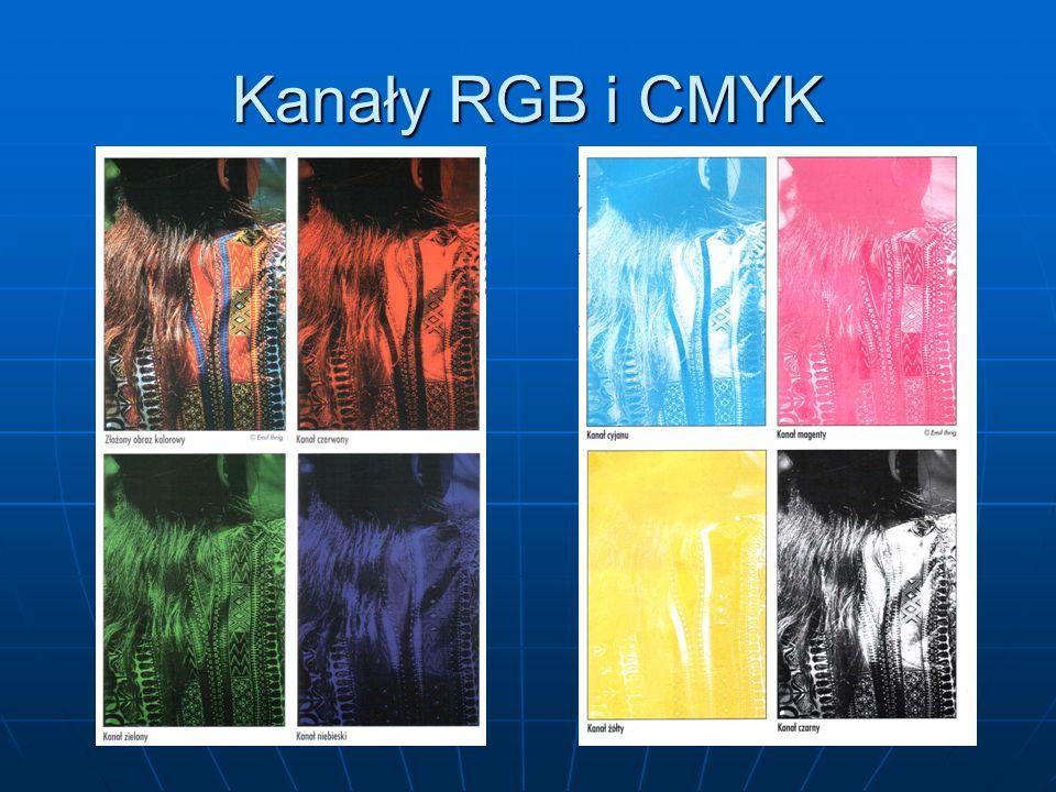 Kanały RGB i CMYK
