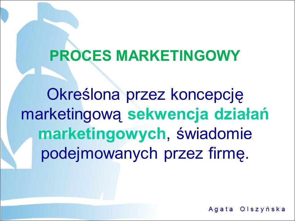 PROCES MARKETINGOWY Określona przez koncepcję marketingową sekwencja działań marketingowych, świadomie podejmowanych przez firmę.