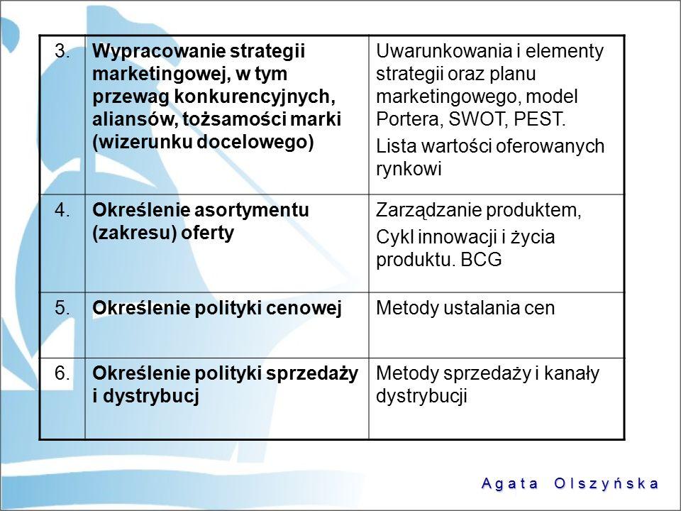 3. Wypracowanie strategii marketingowej, w tym przewag konkurencyjnych, aliansów, tożsamości marki (wizerunku docelowego)