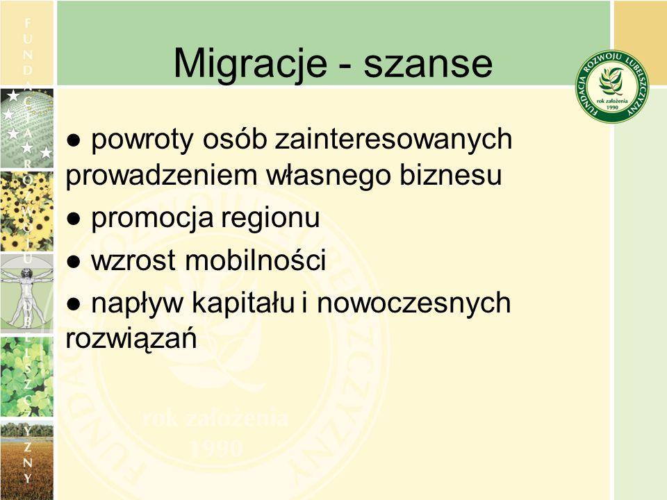 Migracje - szanse