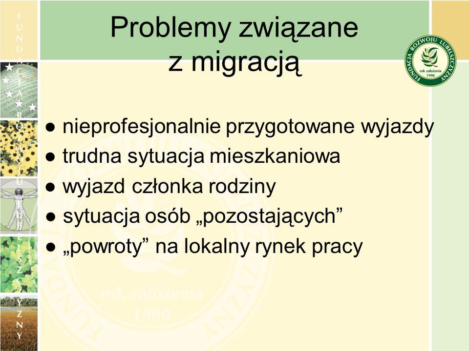 Problemy związane z migracją