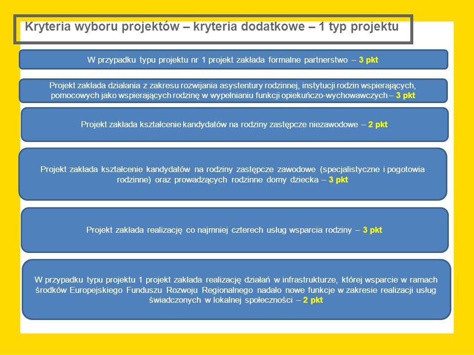 Kryteria wyboru projektów – kryteria dodatkowe – 1 typ projektu