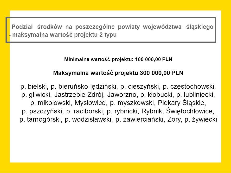 Podział środków na poszczególne powiaty województwa śląskiego - maksymalna wartość projektu 2 typu