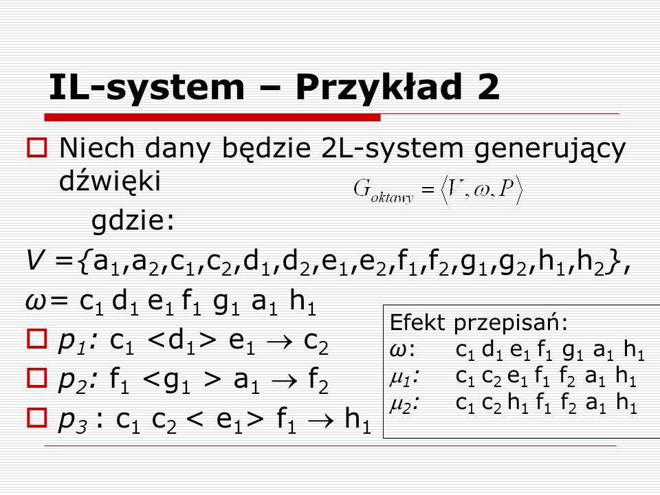 IL-system – Przykład 2 Niech dany będzie 2L-system generujący dźwięki