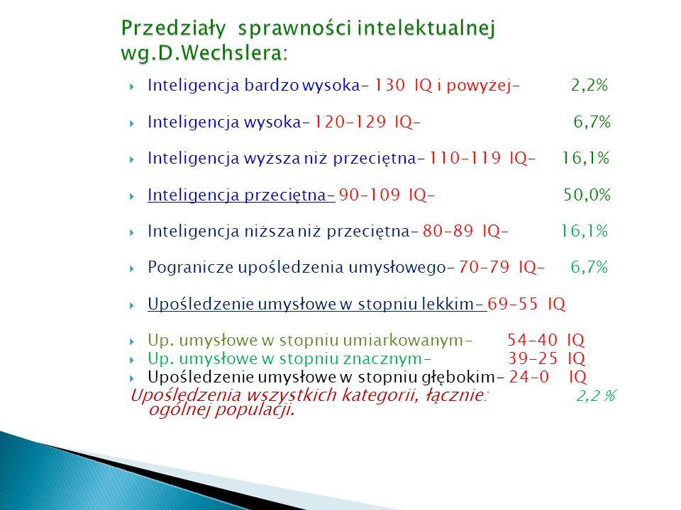 Przedziały sprawności intelektualnej wg.D.Wechslera: