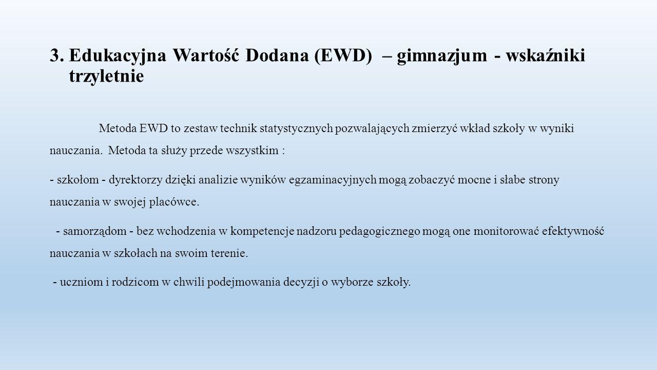 3. Edukacyjna Wartość Dodana (EWD) – gimnazjum - wskaźniki trzyletnie