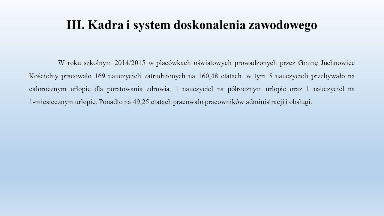 III. Kadra i system doskonalenia zawodowego