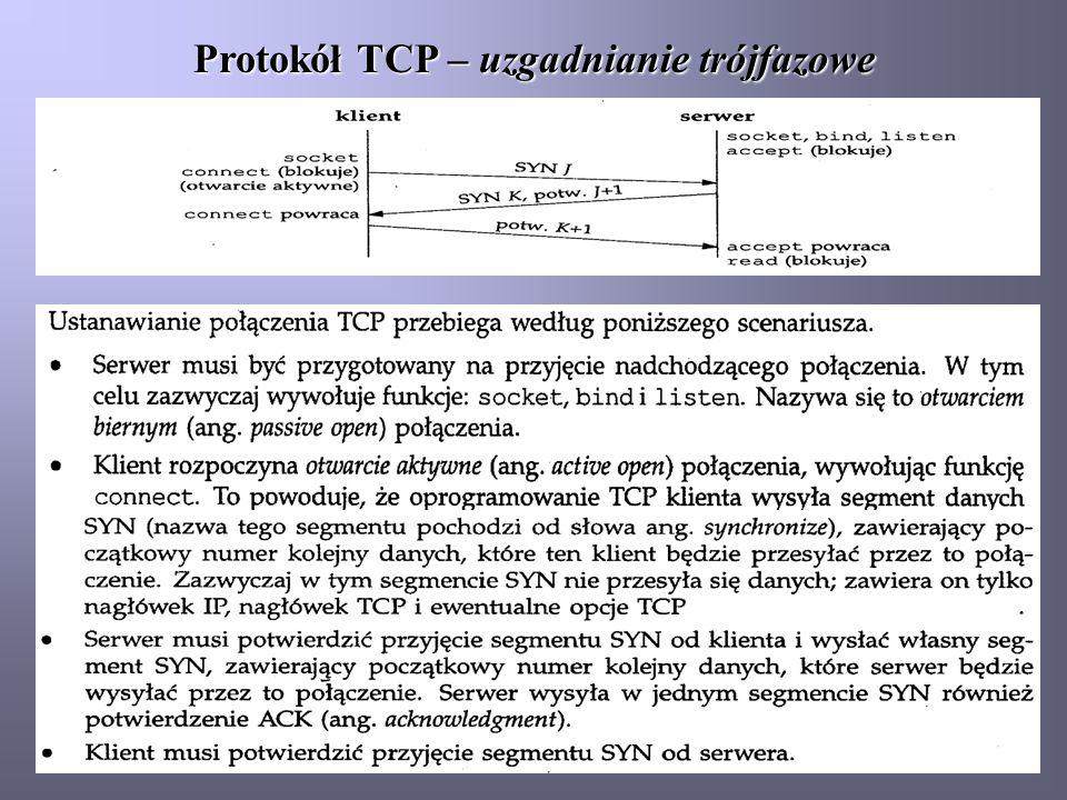 Protokół TCP – uzgadnianie trójfazowe