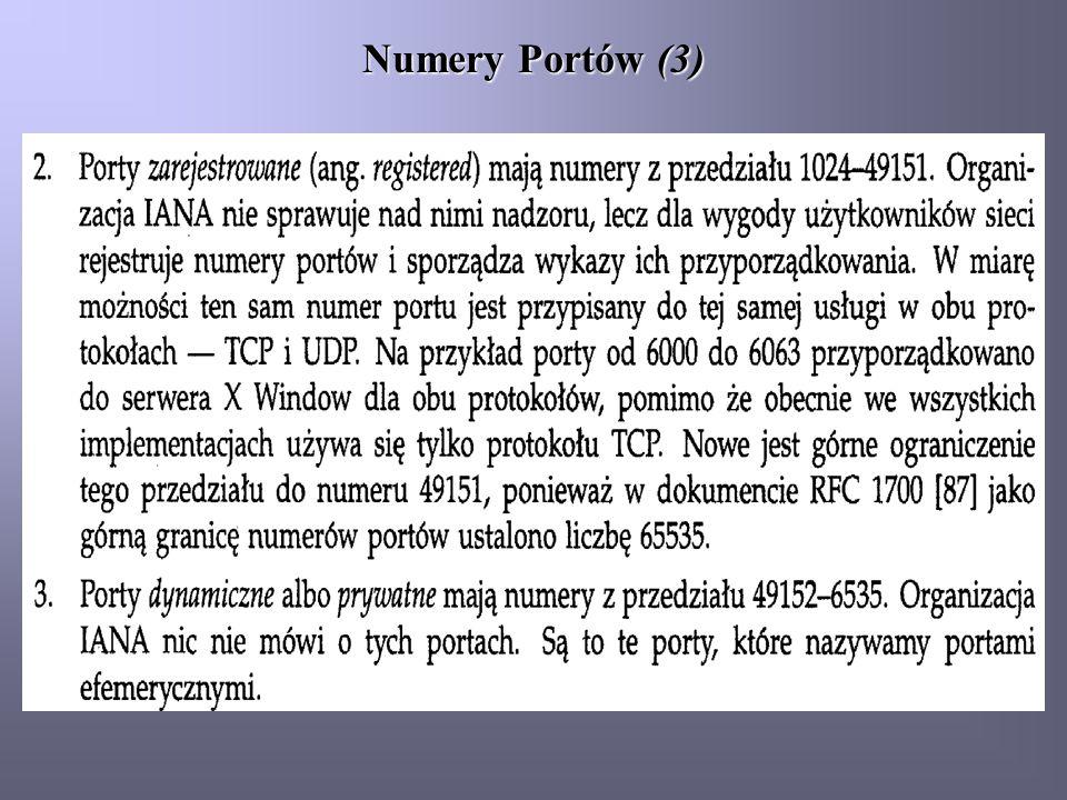 Numery Portów (3)